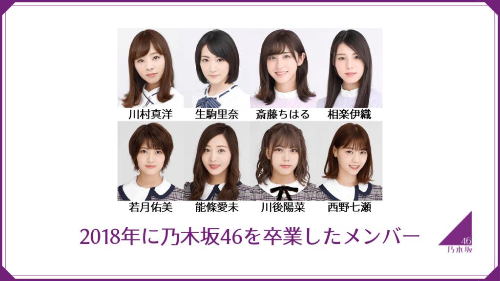 2018年に乃木坂46を卒業したメンバー