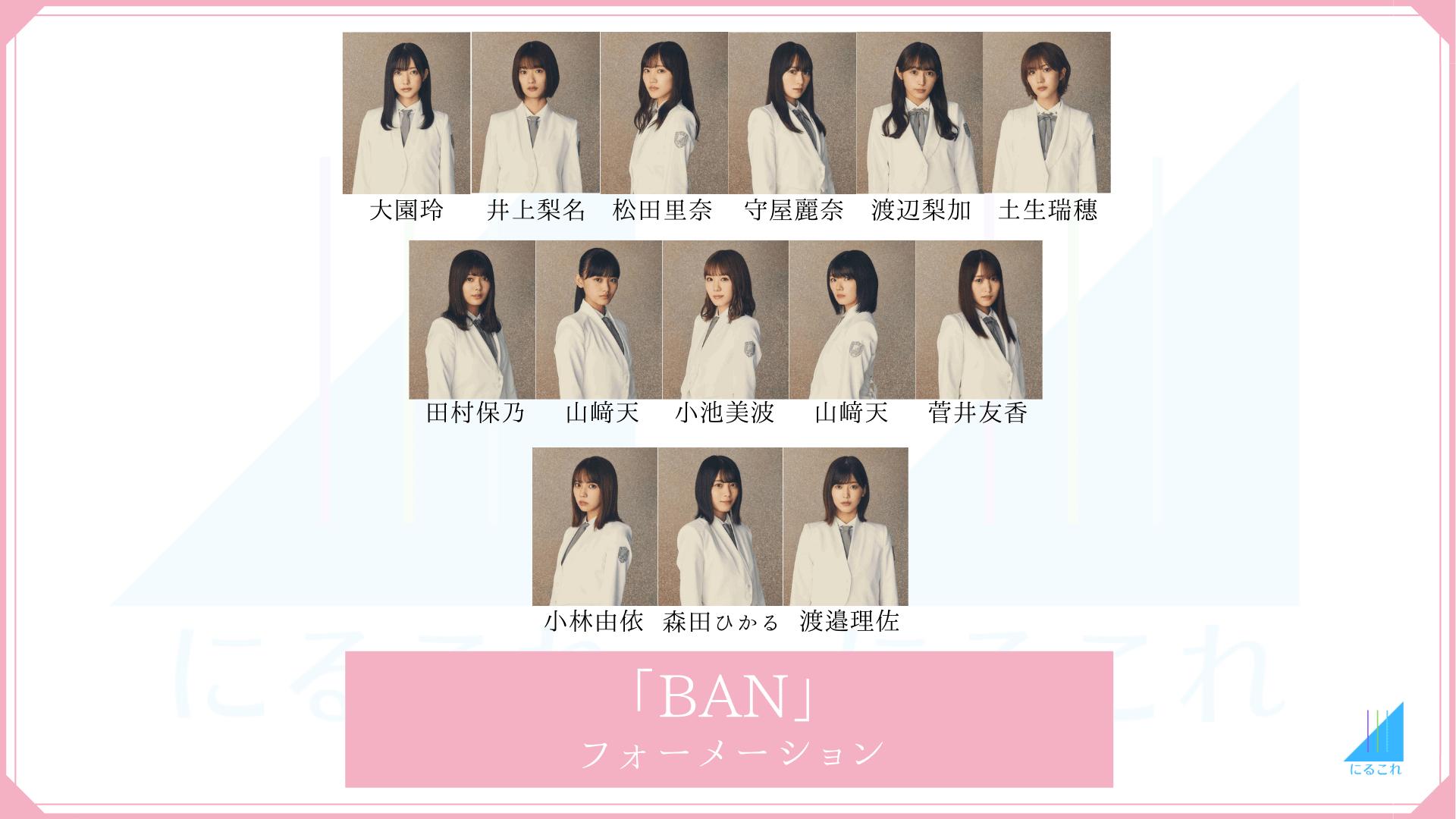 櫻坂46「BAN」のフォーメーション