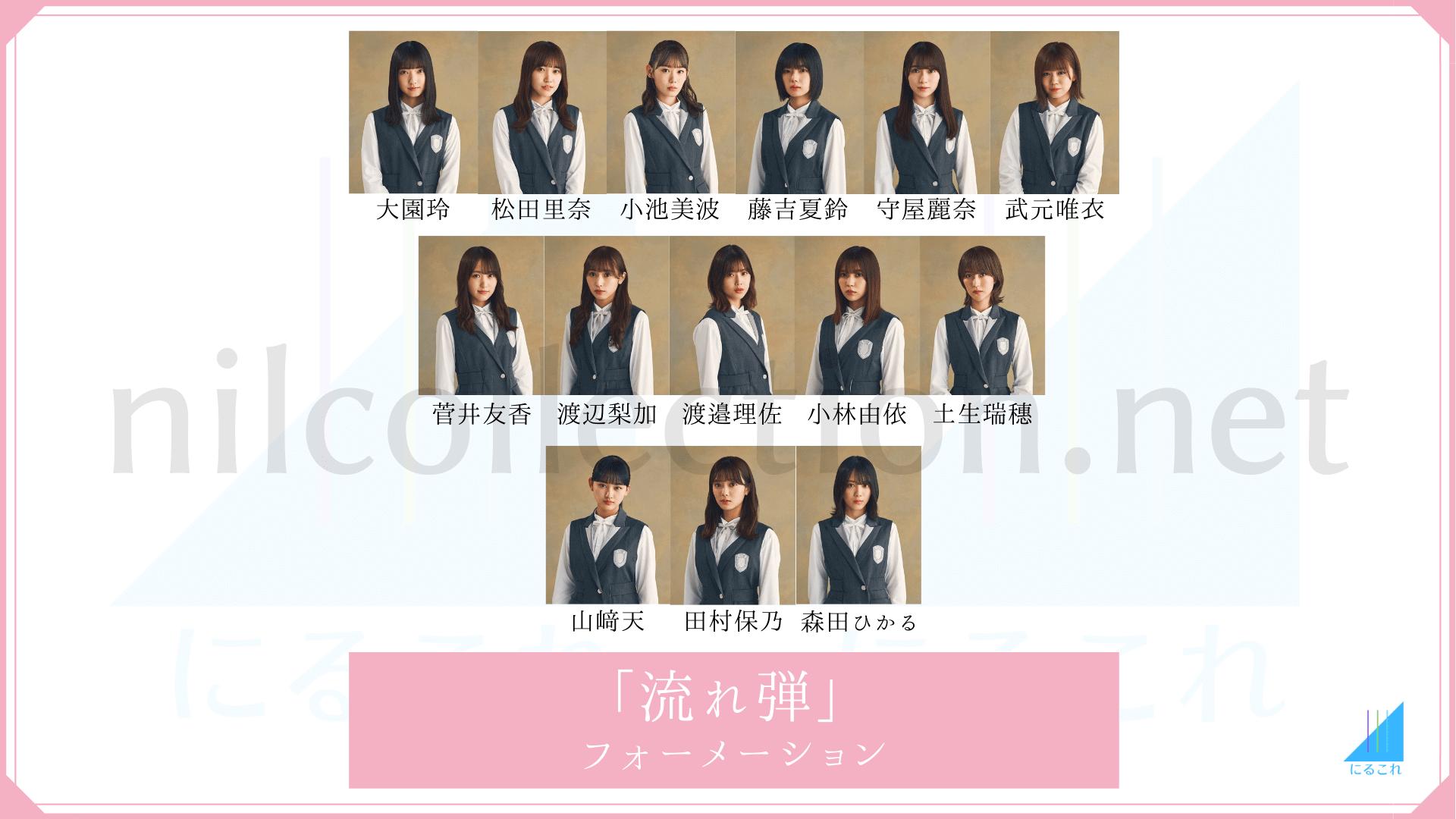 櫻坂46「流れ弾」のフォーメーション